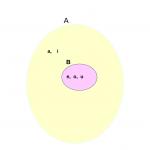 Matemática – Teoria dos conjuntos – subconjuntos (contém, está contido).