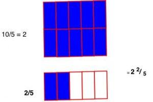 Fração imprópria, soma de frações (1)