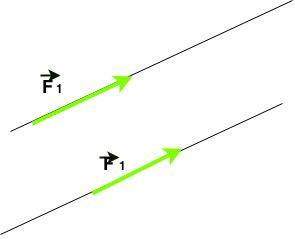 Vetores paralelos (1)