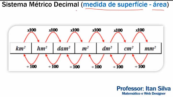 sistema-metrico-decimal