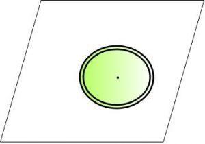 Esfera homogênea.