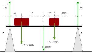 FI.ME.013-02- Física - Mecânica, estática. Momento resultante, Teorema de Varignon.