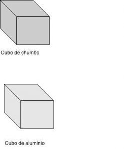Cubo de Chumbo