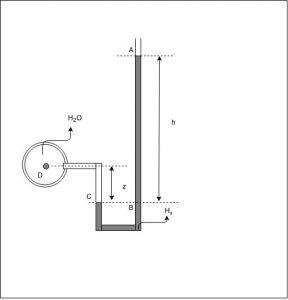 Exercício Hidráulica ED 11